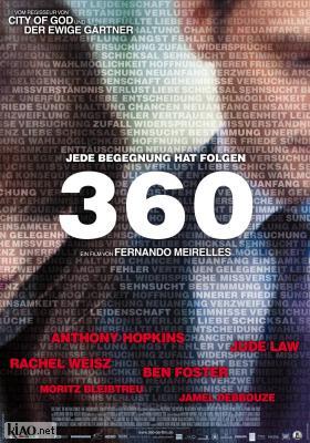 Poster_de 360
